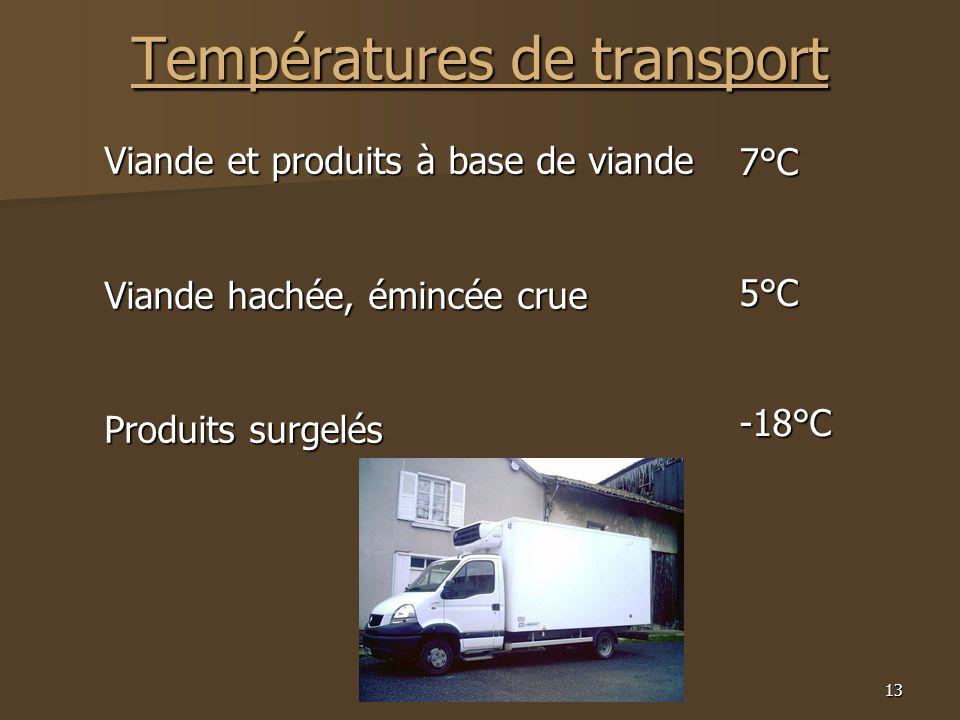 Températures de transport