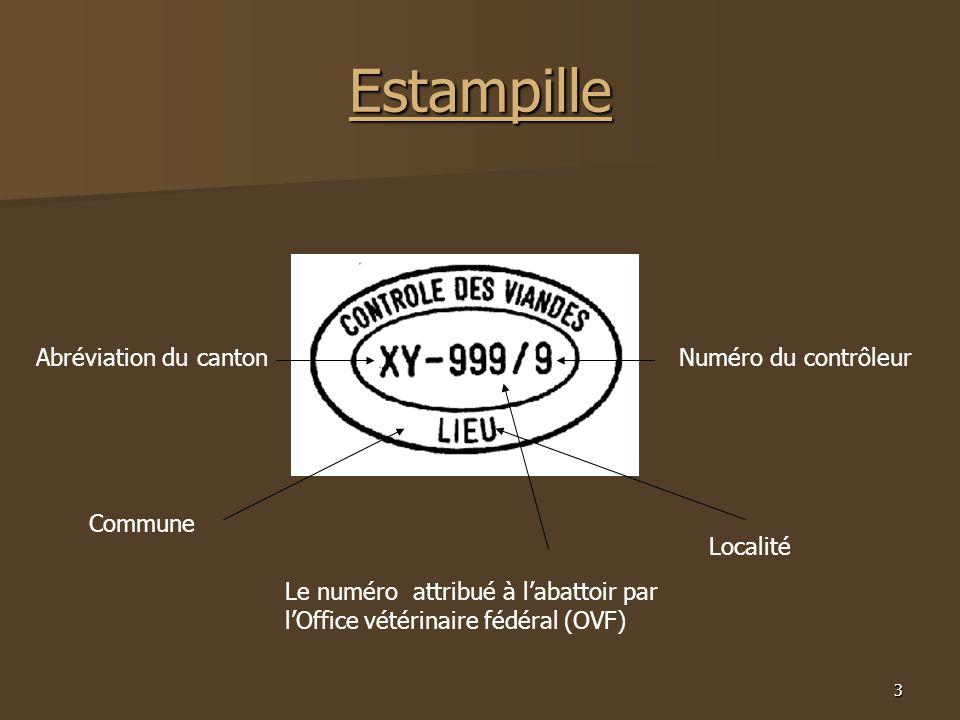 Estampille Abréviation du canton Numéro du contrôleur Commune Localité