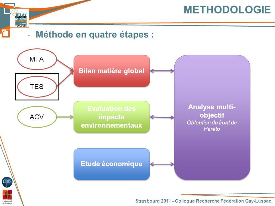 Analyse multi-objectif Evaluation des impacts environnementaux