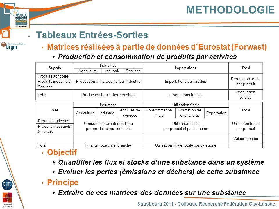 METHODOLOGIE Tableaux Entrées-Sorties
