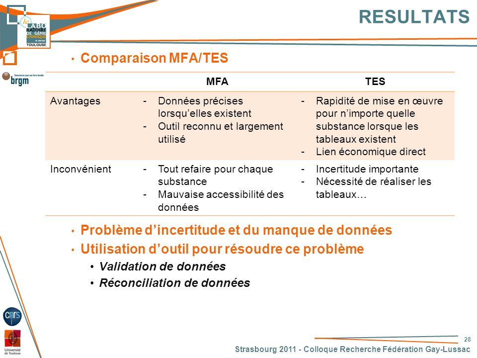 RESULTATS Comparaison MFA/TES