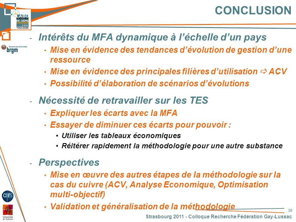 CONCLUSION Intérêts du MFA dynamique à l'échelle d'un pays