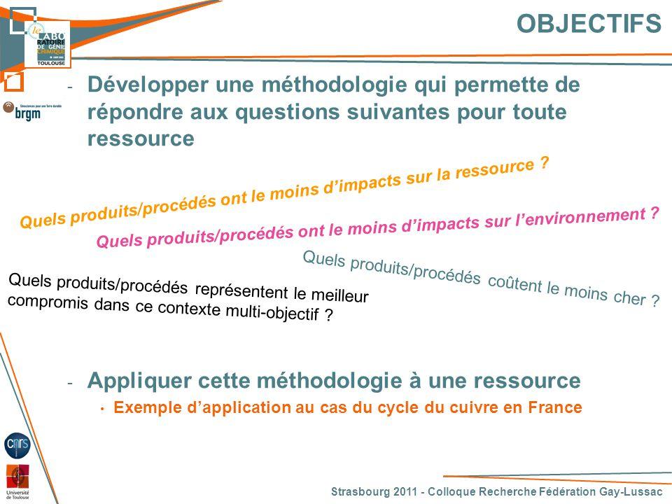 OBJECTIFS Développer une méthodologie qui permette de répondre aux questions suivantes pour toute ressource.