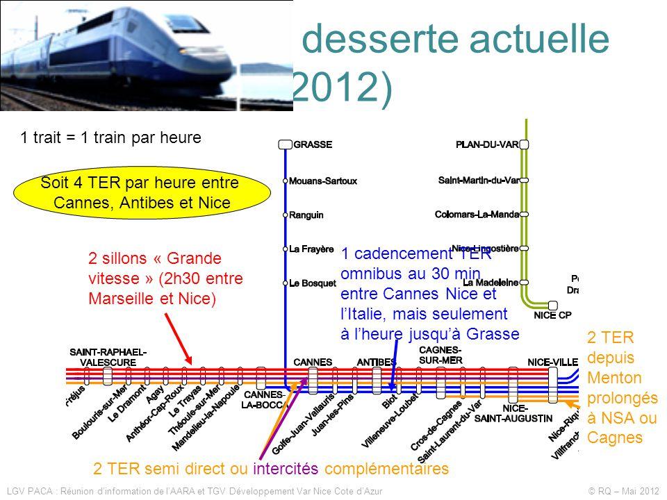 Le niveau de desserte actuelle (2012)