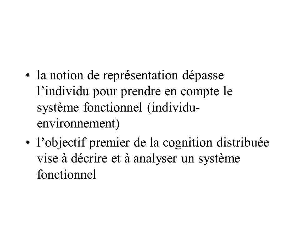 la notion de représentation dépasse l'individu pour prendre en compte le système fonctionnel (individu-environnement)