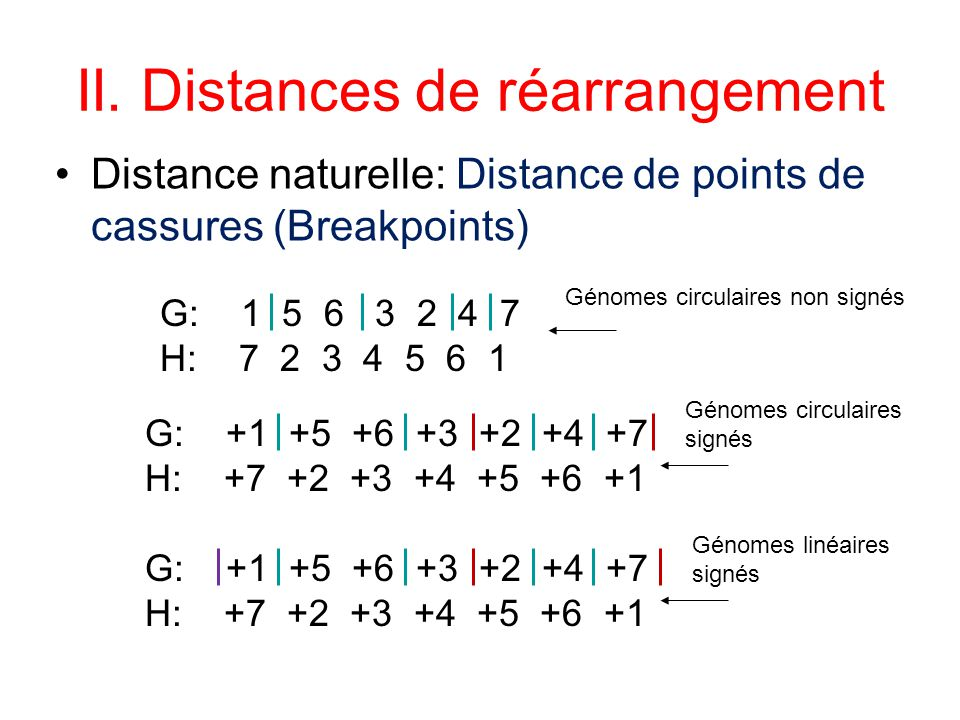 II. Distances de réarrangement