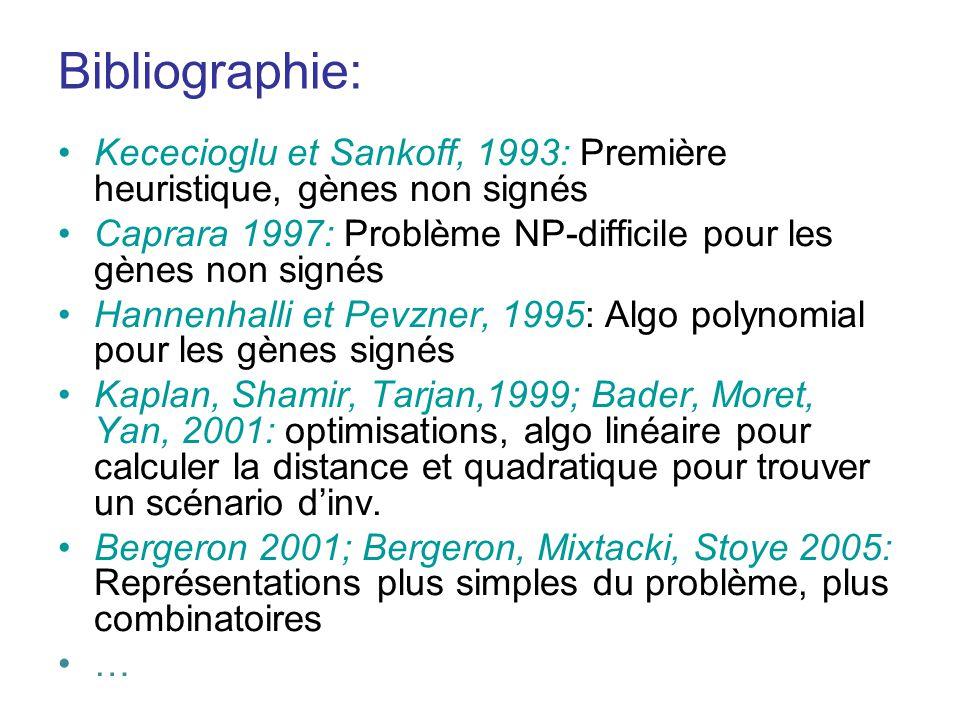 Bibliographie: Kececioglu et Sankoff, 1993: Première heuristique, gènes non signés. Caprara 1997: Problème NP-difficile pour les gènes non signés.