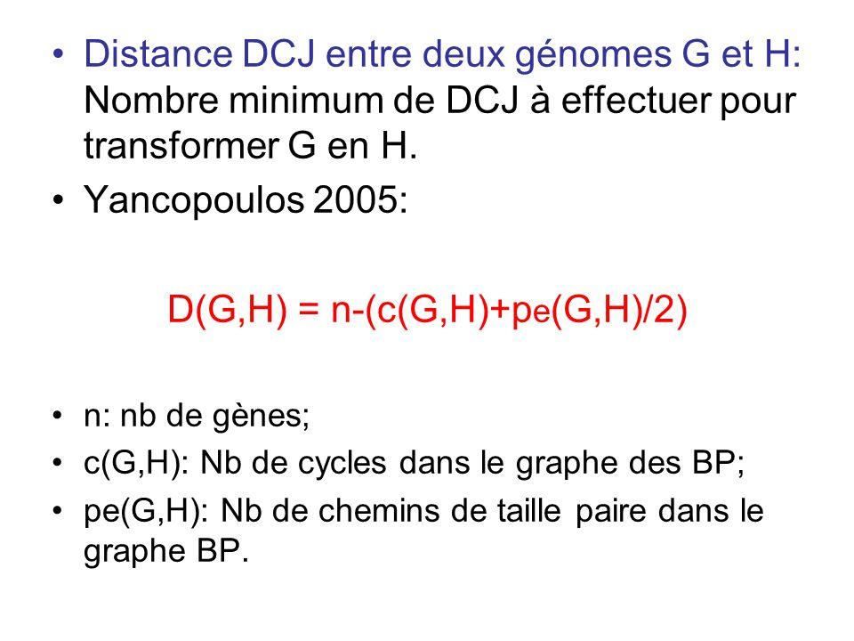 D(G,H) = n-(c(G,H)+pe(G,H)/2)