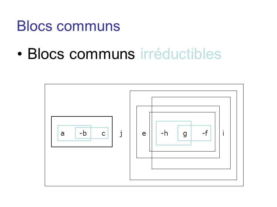 Blocs communs irréductibles