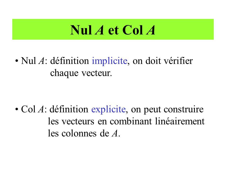 Nul A et Col A Nul A: définition implicite, on doit vérifier chaque vecteur.