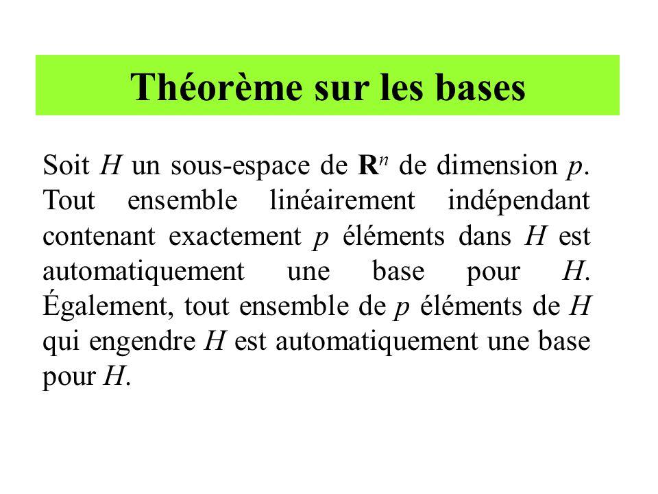 Théorème sur les bases