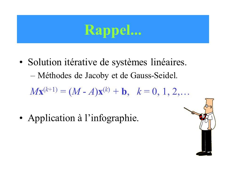 Rappel... Solution itérative de systèmes linéaires.