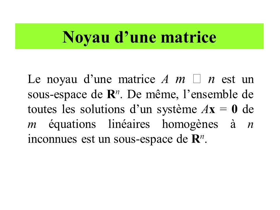 Noyau d'une matrice