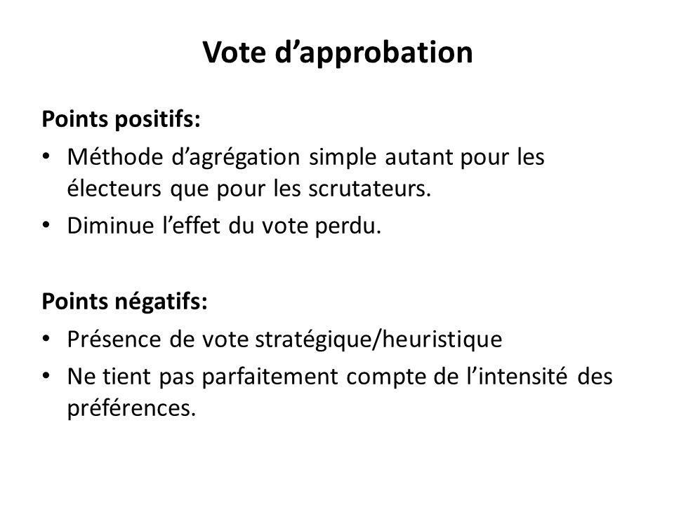 Vote d'approbation Points positifs: