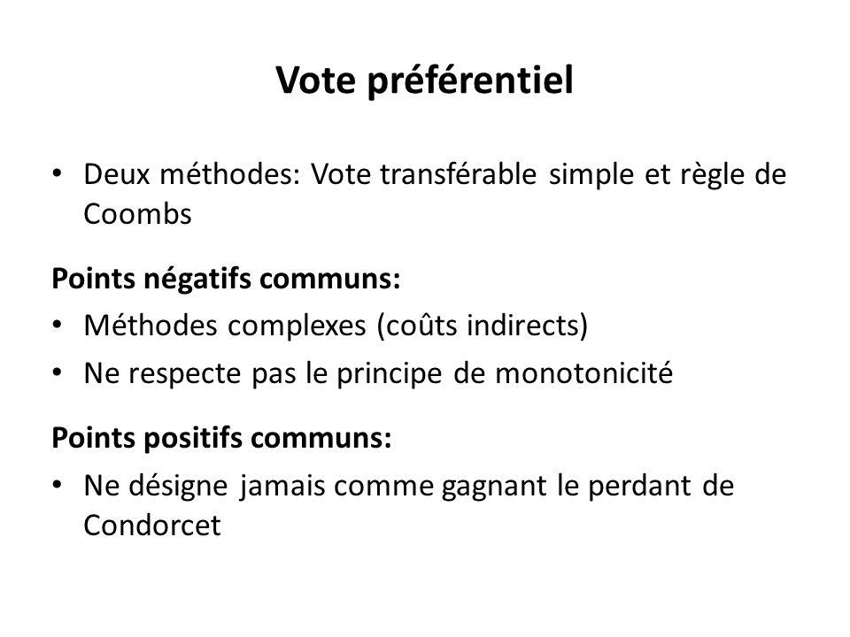 Vote préférentiel Deux méthodes: Vote transférable simple et règle de Coombs. Points négatifs communs: