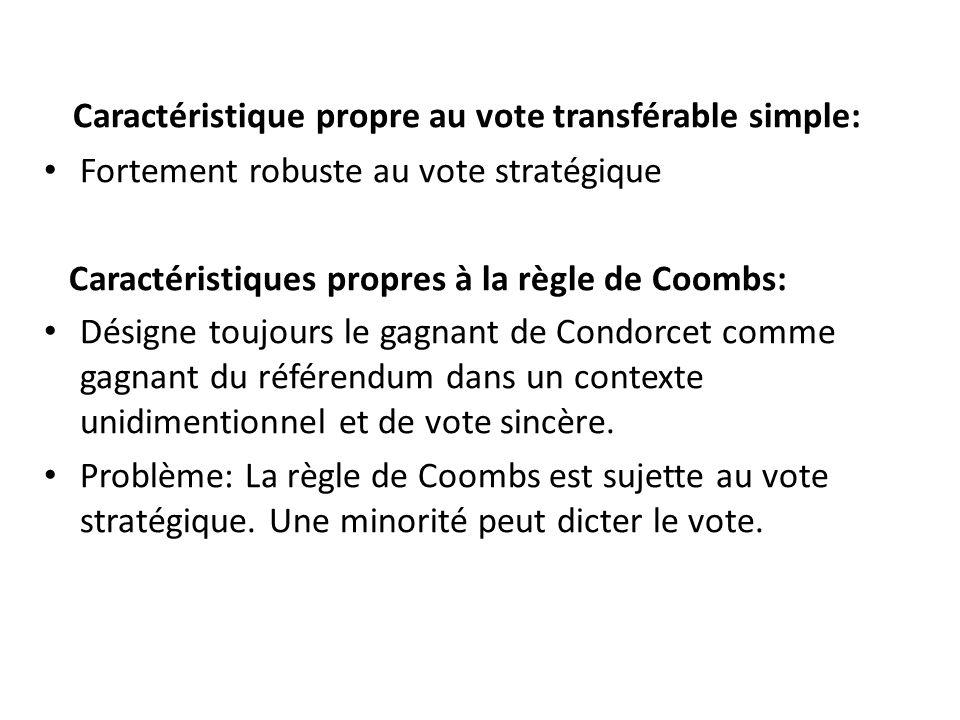 Caractéristique propre au vote transférable simple: