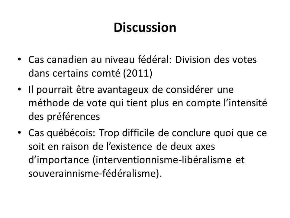 Discussion Cas canadien au niveau fédéral: Division des votes dans certains comté (2011)