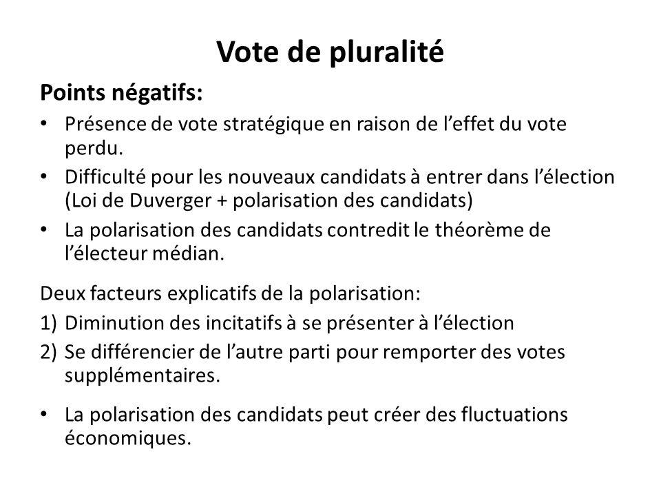 Vote de pluralité Points négatifs: