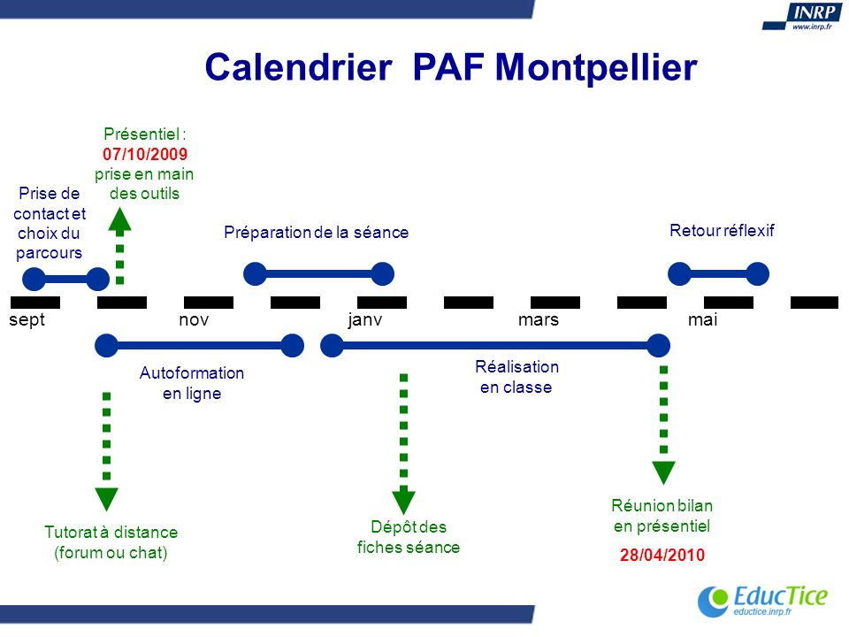 Calendrier PAF Montpellier
