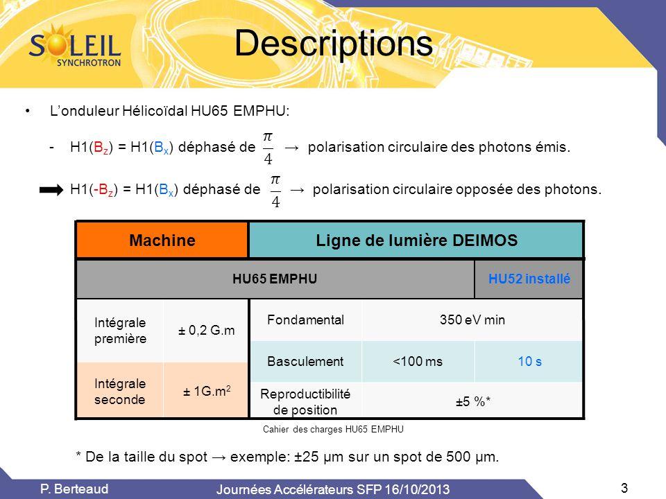 Descriptions 𝜋 4 Machine Ligne de lumière DEIMOS