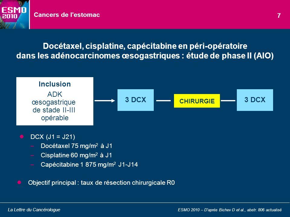 ADK œsogastrique de stade II-III opérable