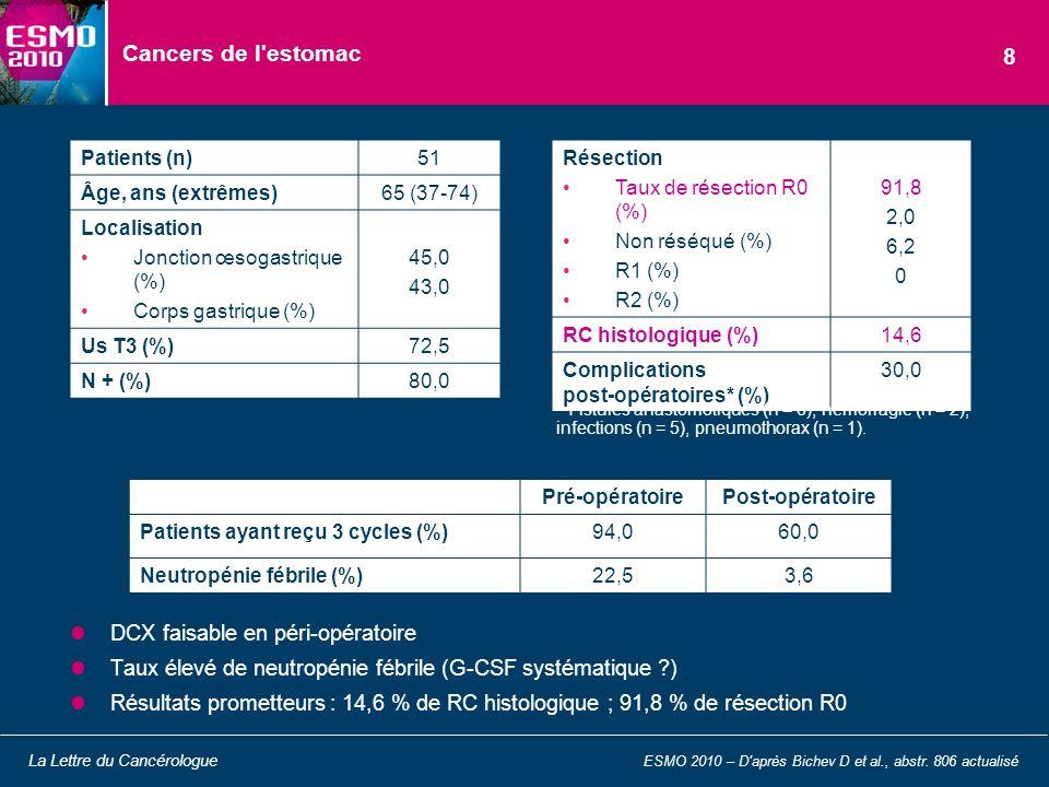 Cancers de l estomac 8 DCX faisable en péri-opératoire