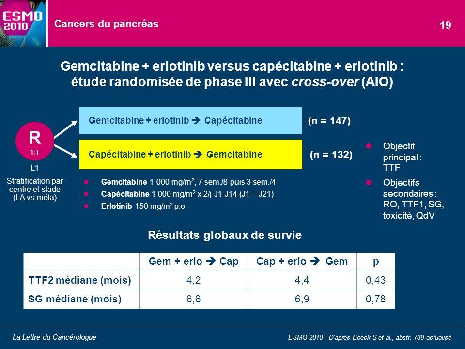 R Gemcitabine + erlotinib versus capécitabine + erlotinib :