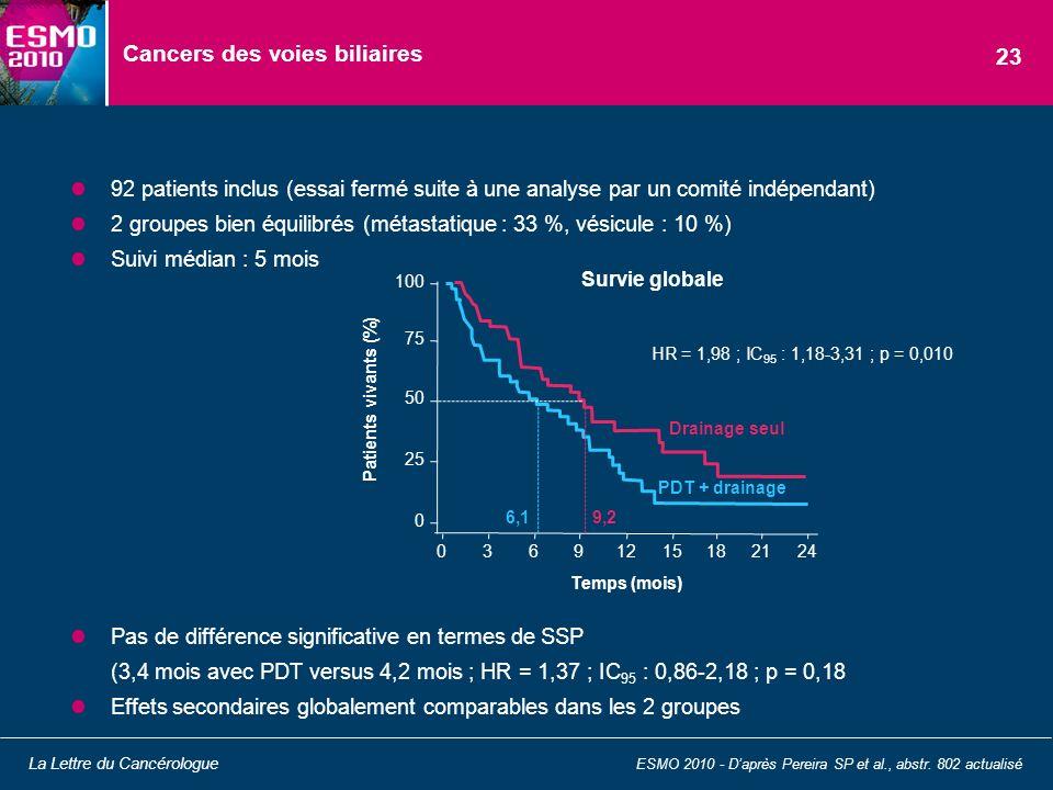 Cancers des voies biliaires