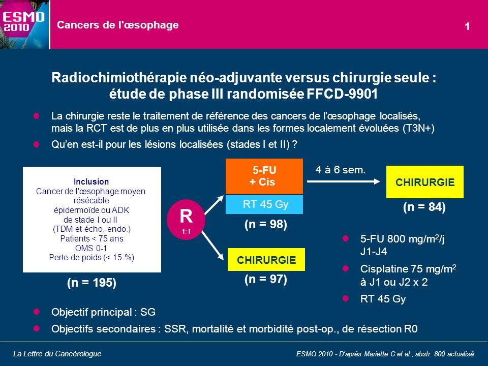 Cancers de l œsophage 1. Radiochimiothérapie néo-adjuvante versus chirurgie seule : étude de phase III randomisée FFCD-9901.