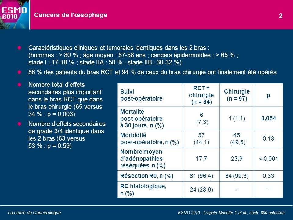 Cancers de l œsophage 2.
