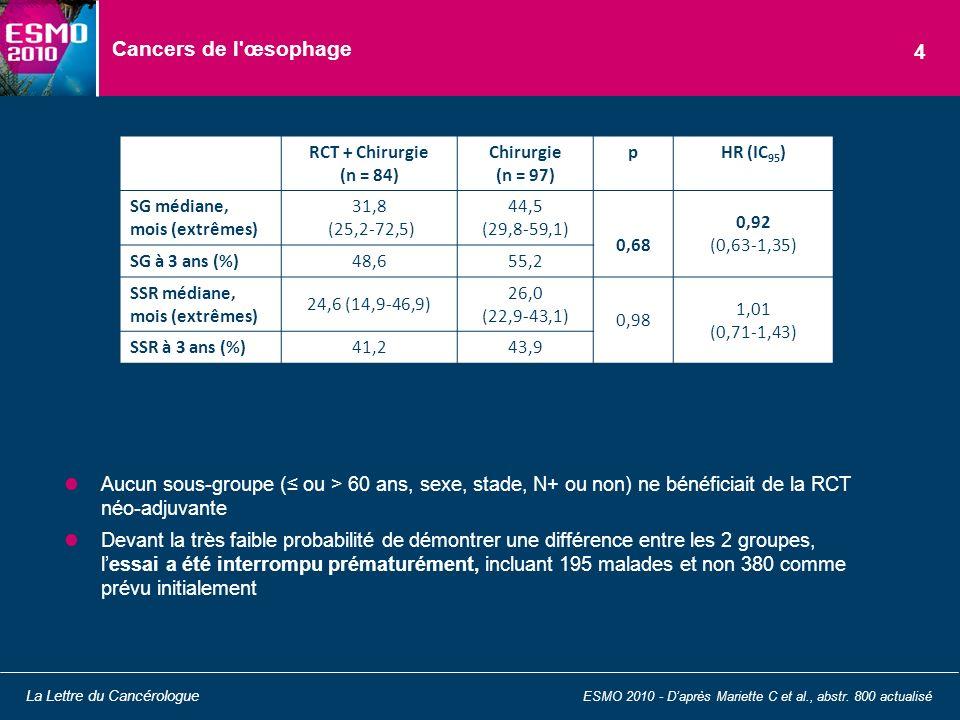 Cancers de l œsophage 4. RCT + Chirurgie. (n = 84) Chirurgie. (n = 97) p. HR (IC95) SG médiane, mois (extrêmes)