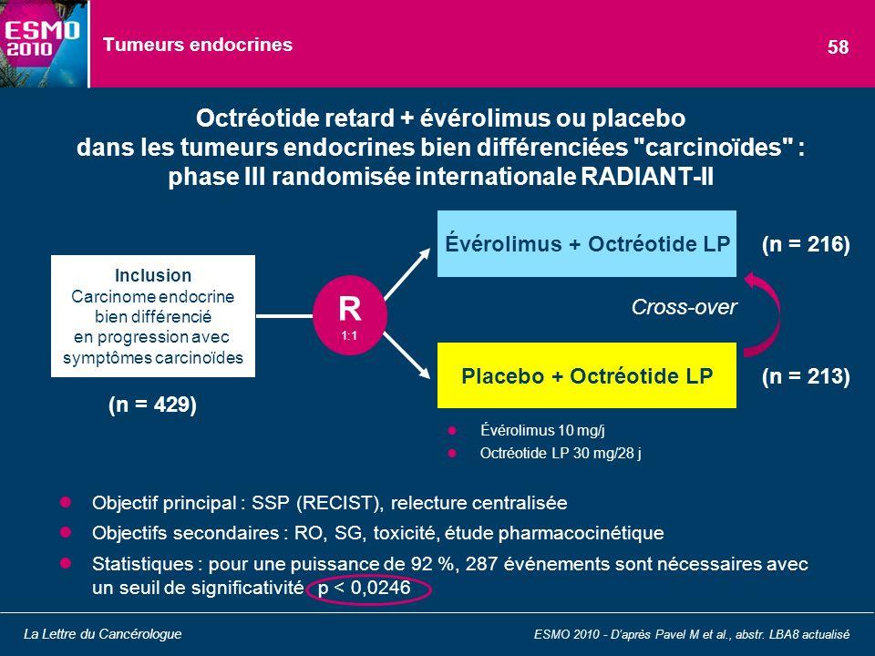 Placebo + Octréotide LP