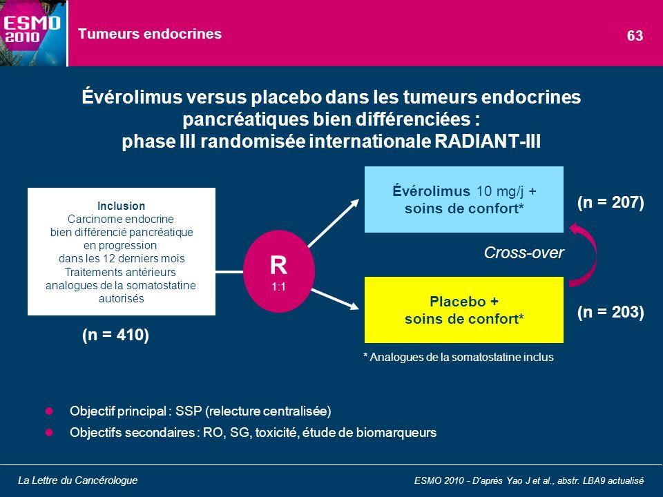 Tumeurs endocrines 63.