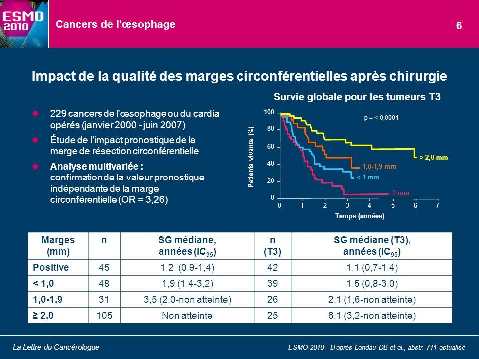 Impact de la qualité des marges circonférentielles après chirurgie