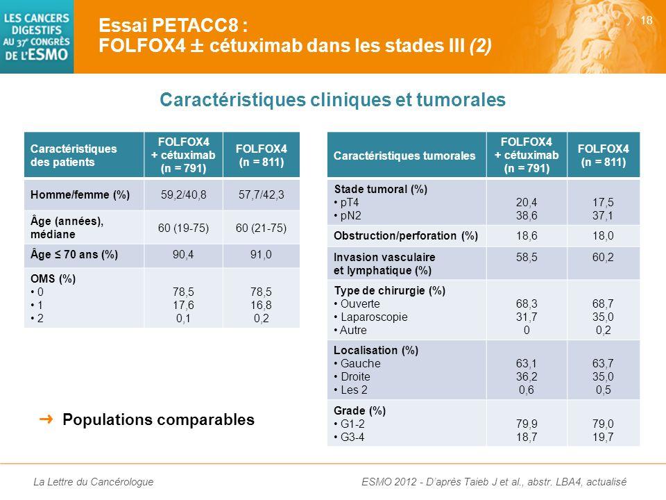 Caractéristiques cliniques et tumorales