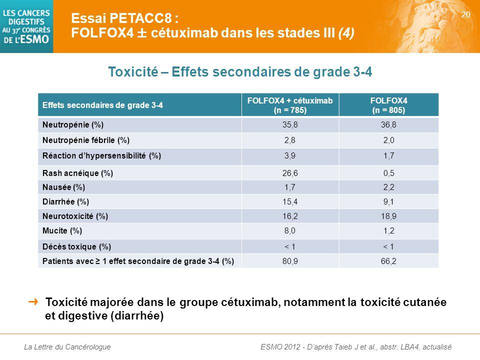 Toxicité – Effets secondaires de grade 3-4