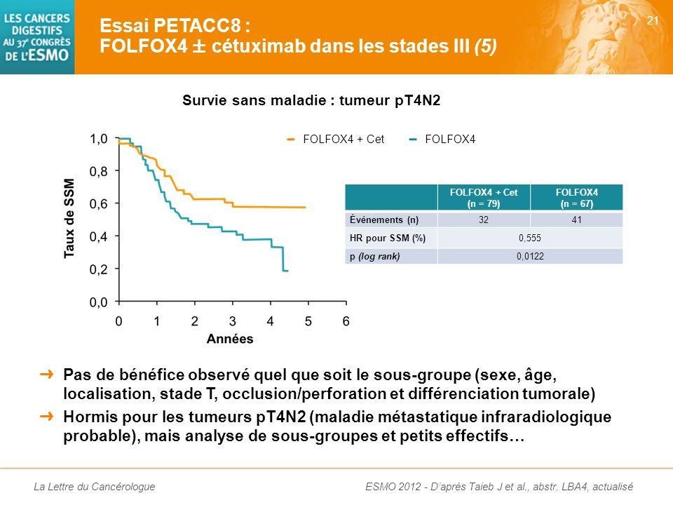 Survie sans maladie : tumeur pT4N2
