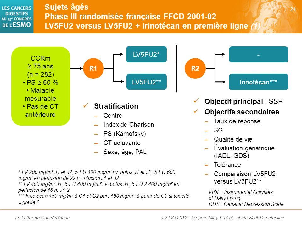 Sujets âgés Phase III randomisée française FFCD 2001-02 LV5FU2 versus LV5FU2 + irinotécan en première ligne (1)