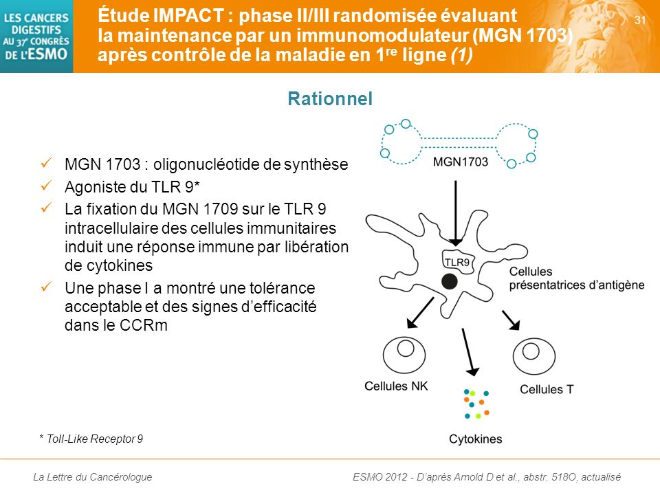 Étude IMPACT : phase II/III randomisée évaluant la maintenance par un immunomodulateur (MGN 1703) après contrôle de la maladie en 1re ligne (1)