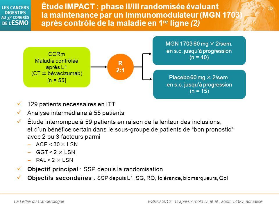 Étude IMPACT : phase II/III randomisée évaluant la maintenance par un immunomodulateur (MGN 1703) après contrôle de la maladie en 1re ligne (2)