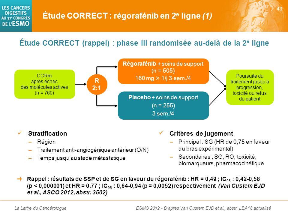 Étude CORRECT (rappel) : phase III randomisée au-delà de la 2e ligne
