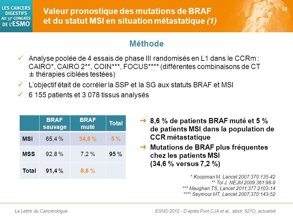 Valeur pronostique des mutations de BRAF et du statut MSI en situation métastatique (1)