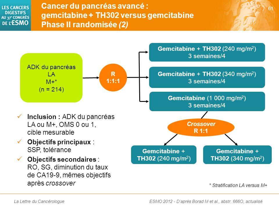 Cancer du pancréas avancé : gemcitabine + TH302 versus gemcitabine Phase II randomisée (2)