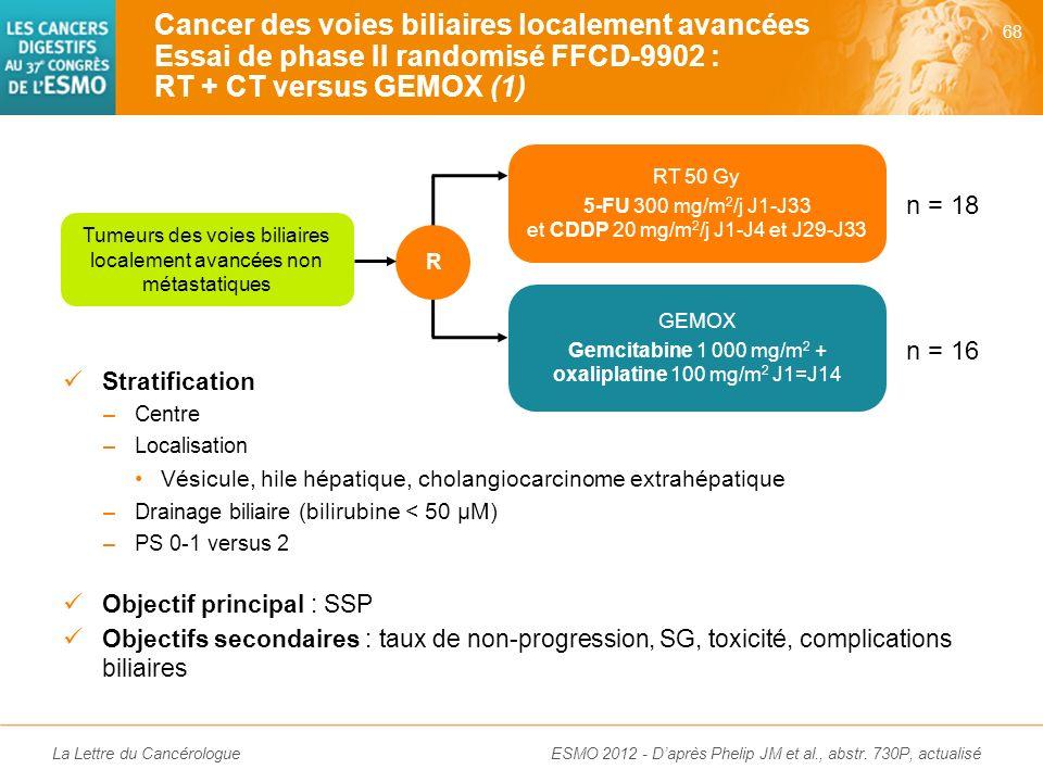 Cancer des voies biliaires localement avancées Essai de phase II randomisé FFCD-9902 : RT + CT versus GEMOX (1)