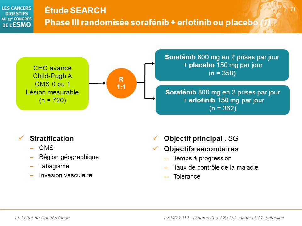 Étude SEARCH Phase III randomisée sorafénib + erlotinib ou placebo (1)