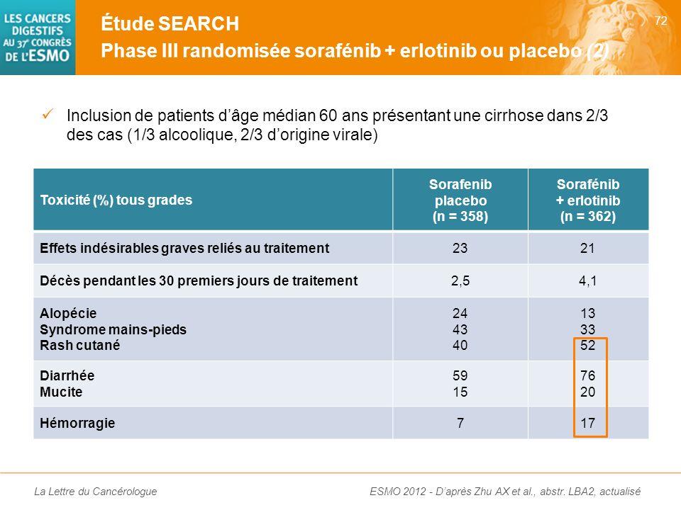 Étude SEARCH Phase III randomisée sorafénib + erlotinib ou placebo (2)