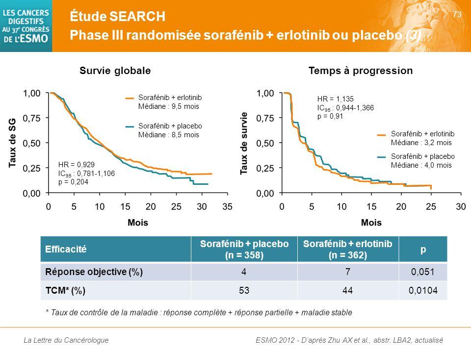 Étude SEARCH Phase III randomisée sorafénib + erlotinib ou placebo (3)
