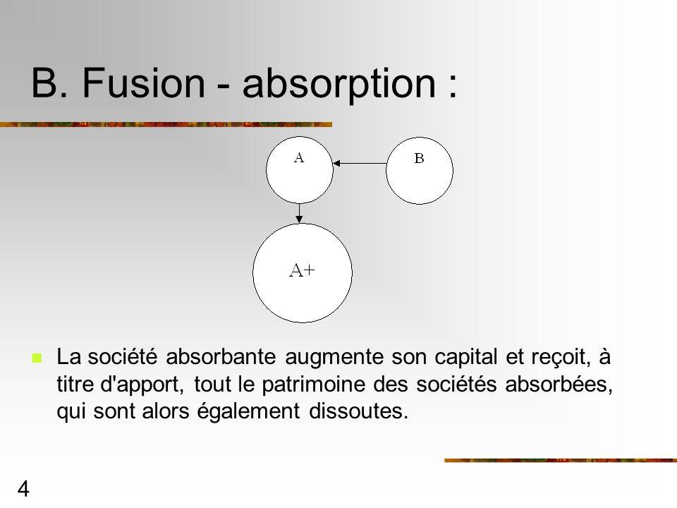 B. Fusion - absorption :