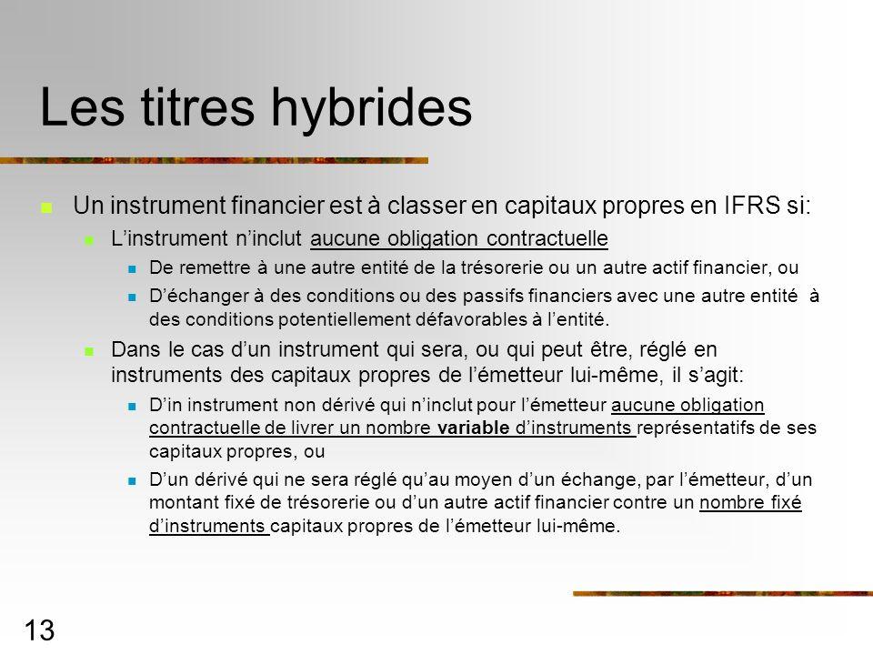 Les titres hybrides Un instrument financier est à classer en capitaux propres en IFRS si: L'instrument n'inclut aucune obligation contractuelle.