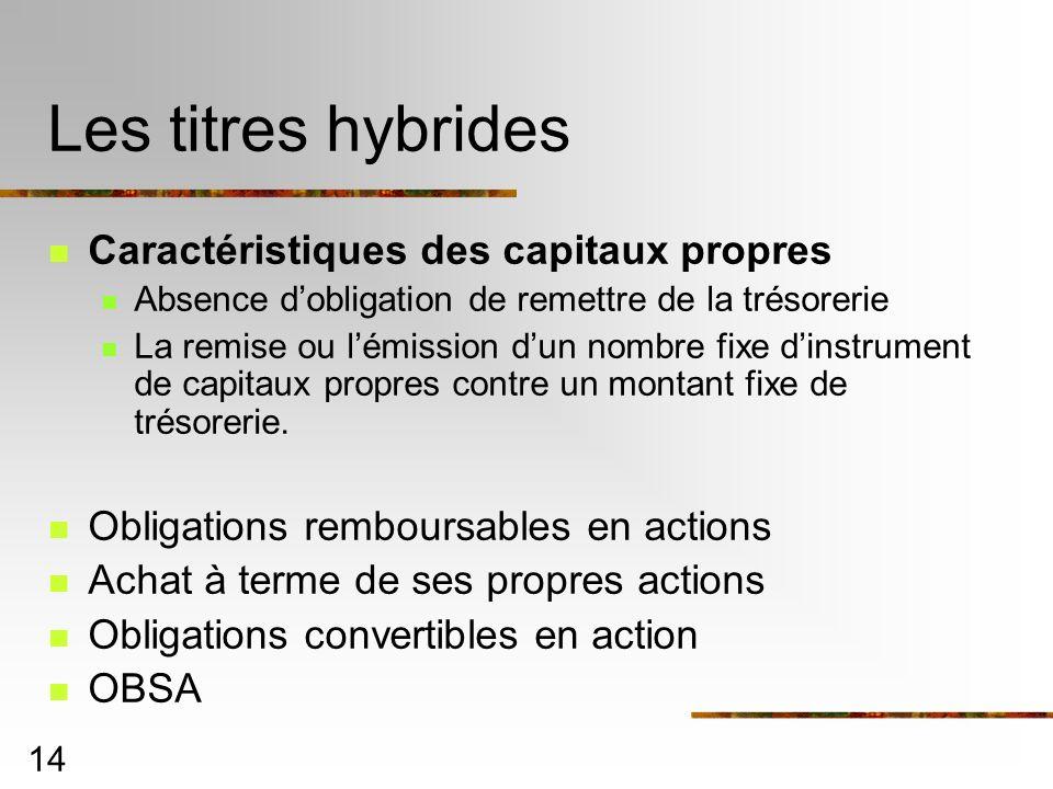 Les titres hybrides Caractéristiques des capitaux propres